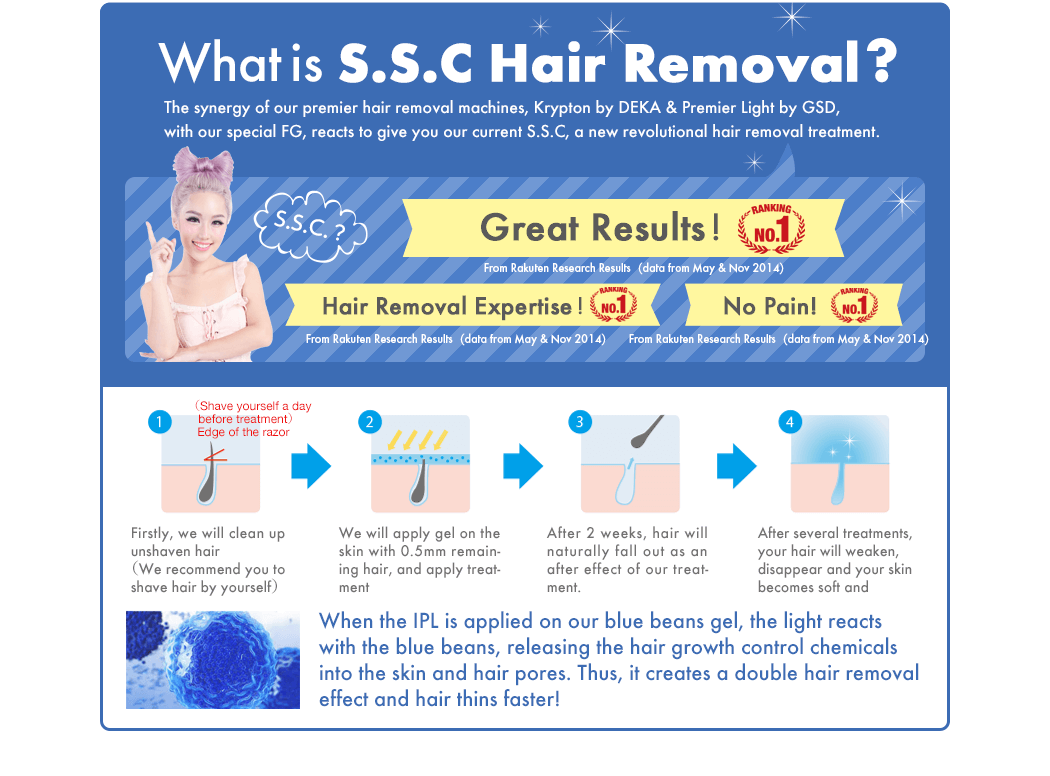 What did Xiaxue lose? What is SSC hair removal?